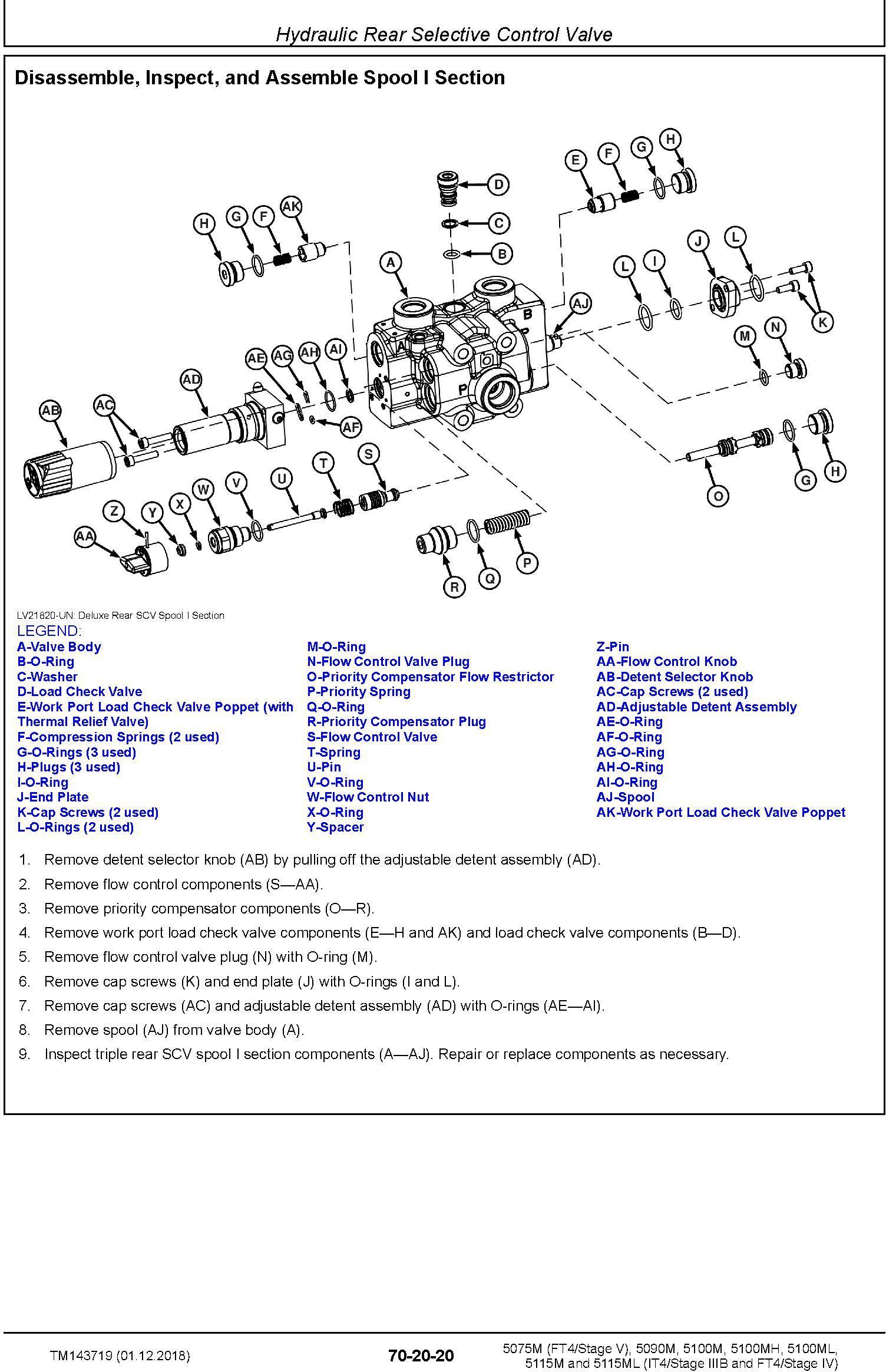 John Deere 5075M 5090M 5100M 5100MH 5100ML 5115M 5115ML Tractors Repair Technical Manual (TM143719) - 2