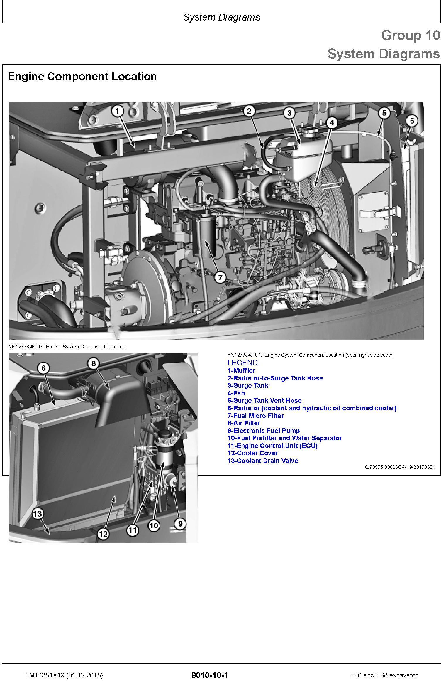 John Deere E60, E68 (SN. from D016000) excavator Operation & Test Technical Manual (TM14381X19) - 1