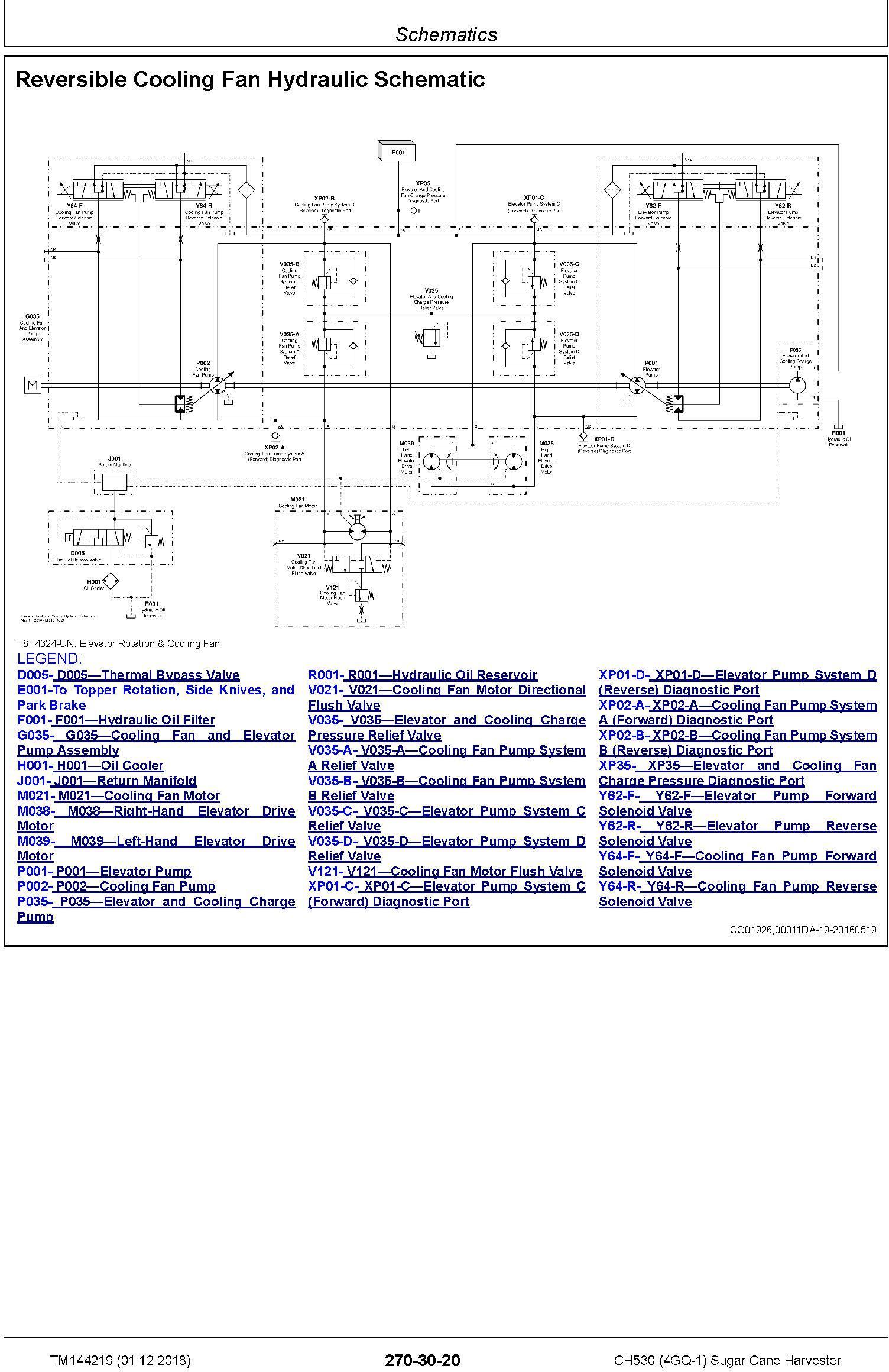 JD John Deere CH530 (4GQ-1) Sugar Cane Harvester Diagnostic Technical Service Manual (TM144219) - 1