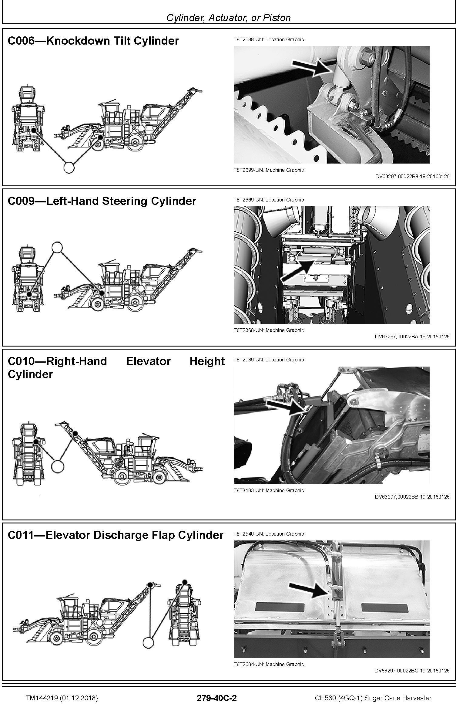JD John Deere CH530 (4GQ-1) Sugar Cane Harvester Diagnostic Technical Service Manual (TM144219) - 3