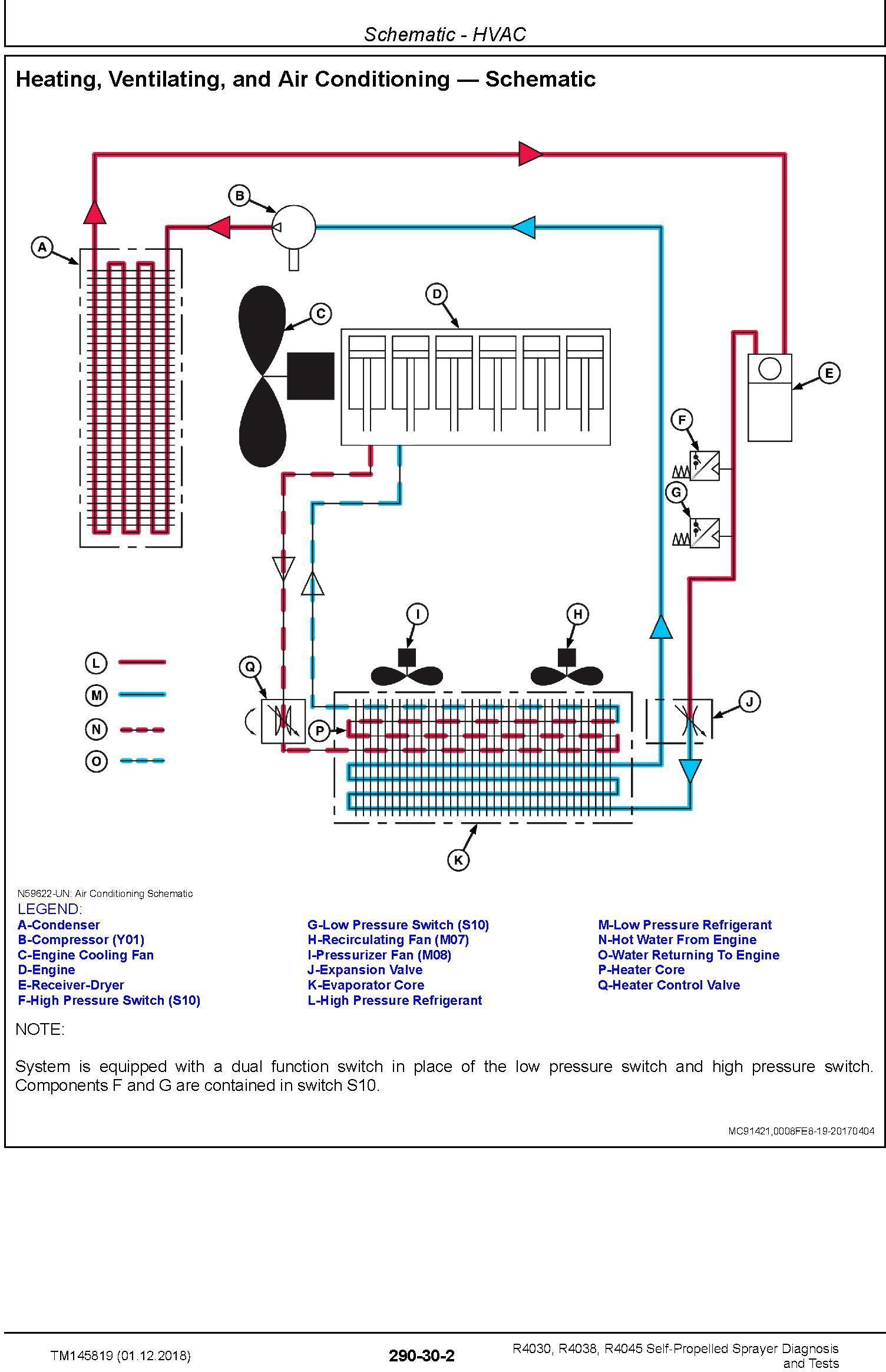 John Deere R4030, R4038, R4045 Self-Propelled Sprayer (SN.180001-) Diagnostic Manual (TM145819) - 2