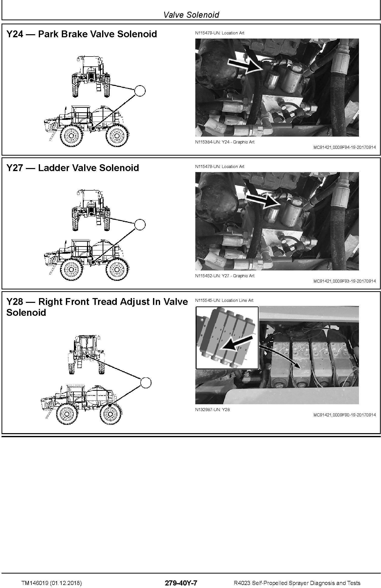 John Deere R4023 Self-Propelled Sprayer (SN. 180001-) Diagnostic Technical Manual (TM146019) - 2