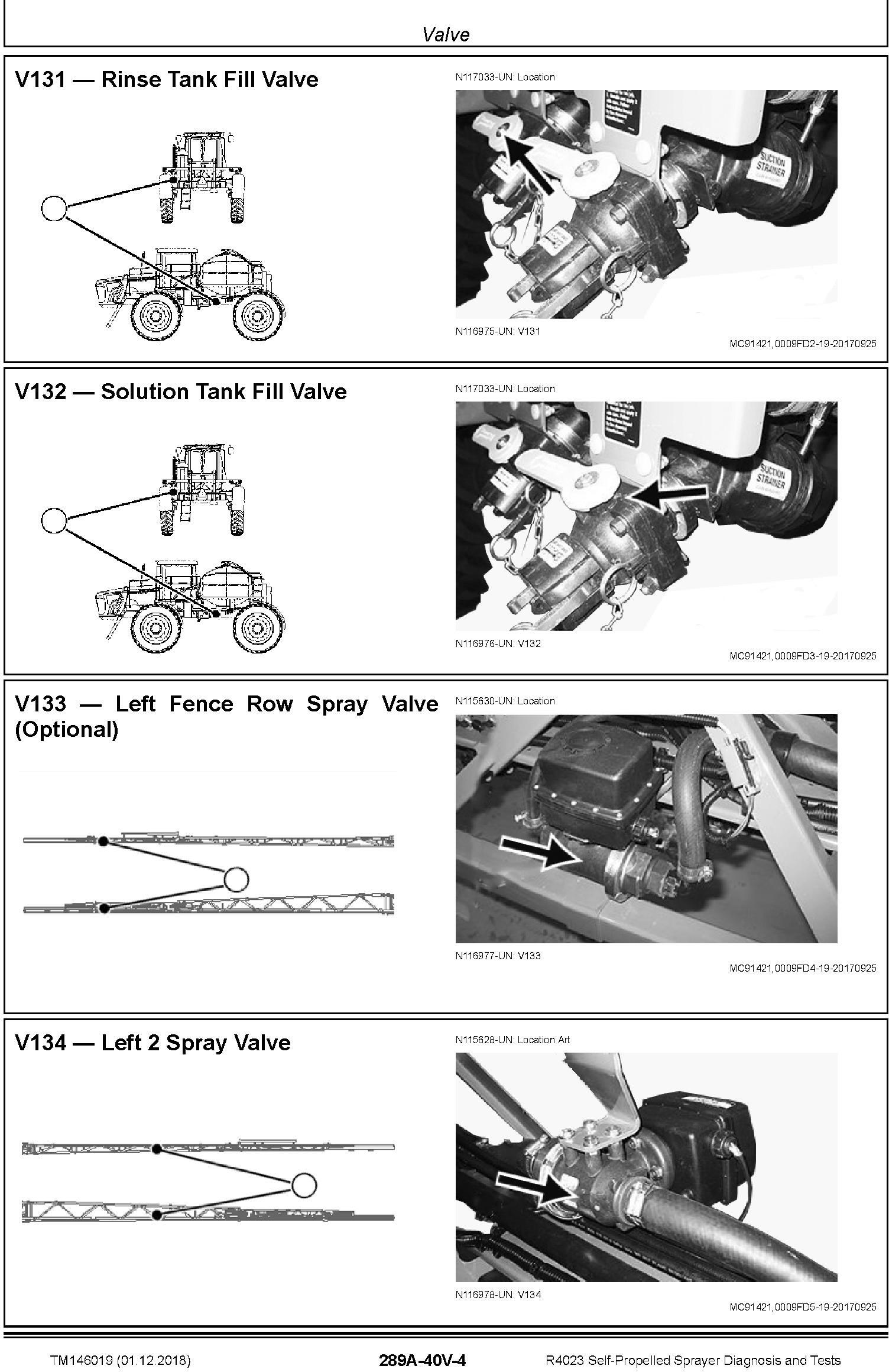 John Deere R4023 Self-Propelled Sprayer (SN. 180001-) Diagnostic Technical Manual (TM146019) - 3