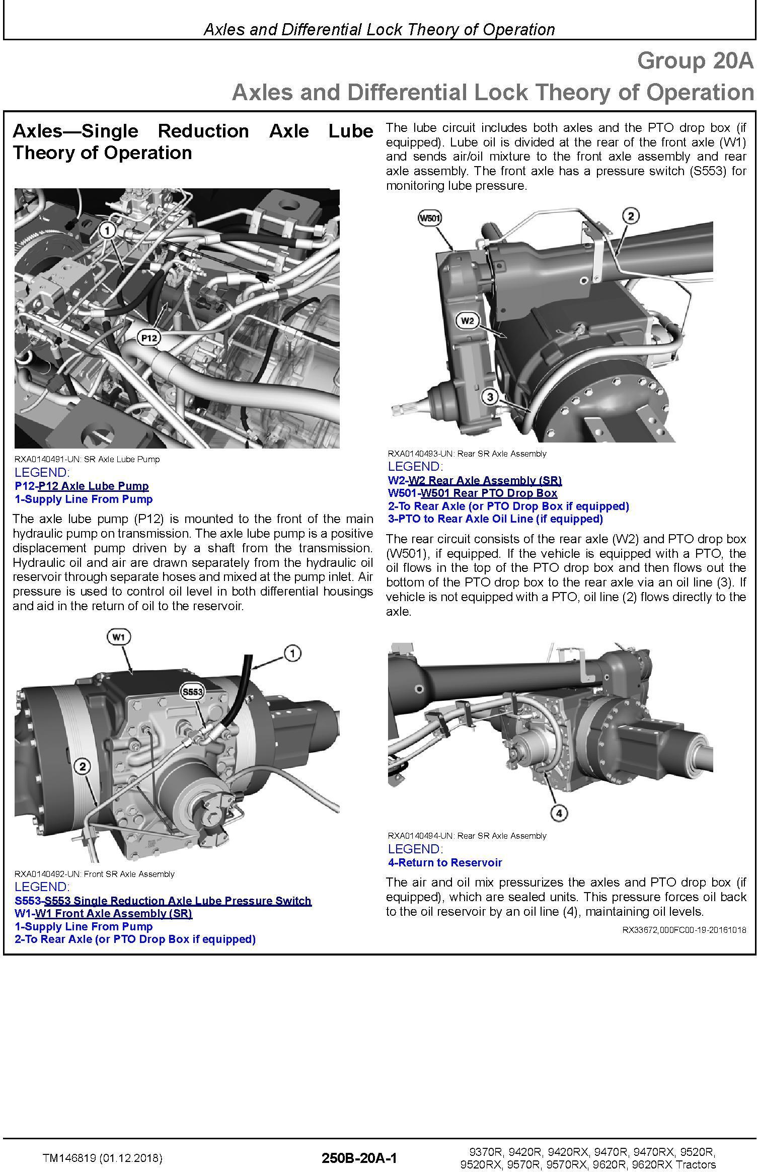 John Deere 9370R 9420R/RX 9470R/RX 9520R/RX 9570R/RX 9620R/RX Tractors Diagnostic Manual (TM146819) - 1