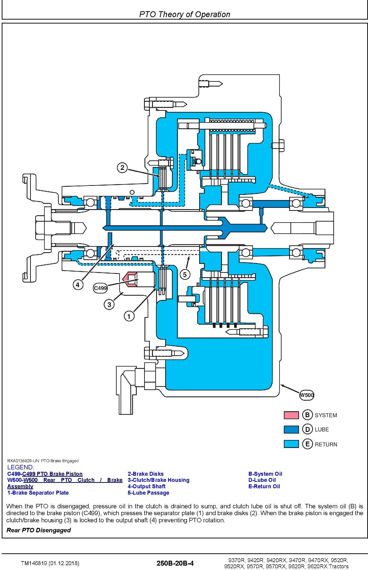 John Deere 9370R 9420R/RX 9470R/RX 9520R/RX 9570R/RX 9620R/RX Tractors Diagnostic Manual (TM146819) - 3