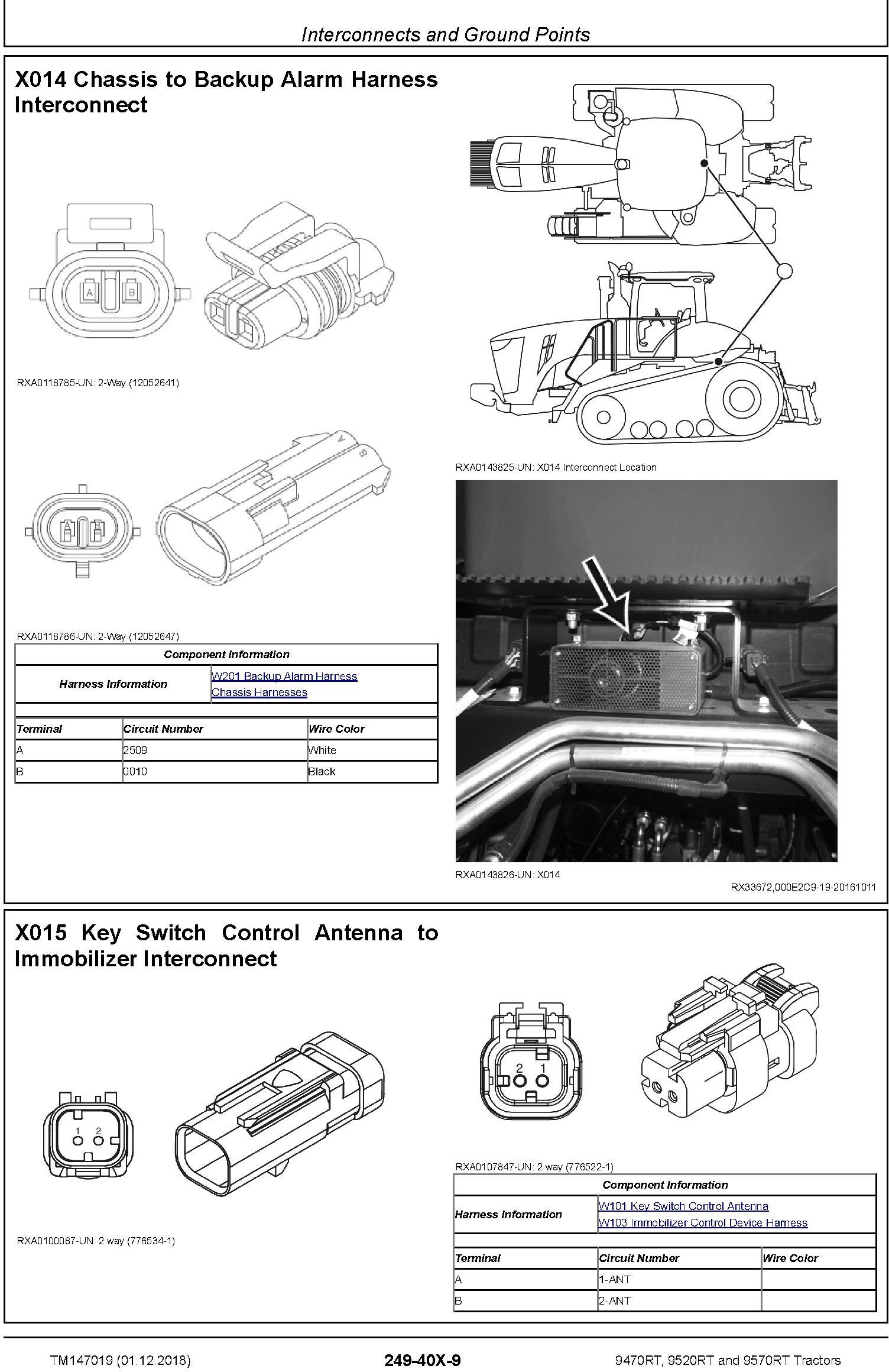 John Deere 9470RT, 9520RT and 9570RT Tractors (SN. 917000-) Diagnostic Technical Manual (TM147019) - 1