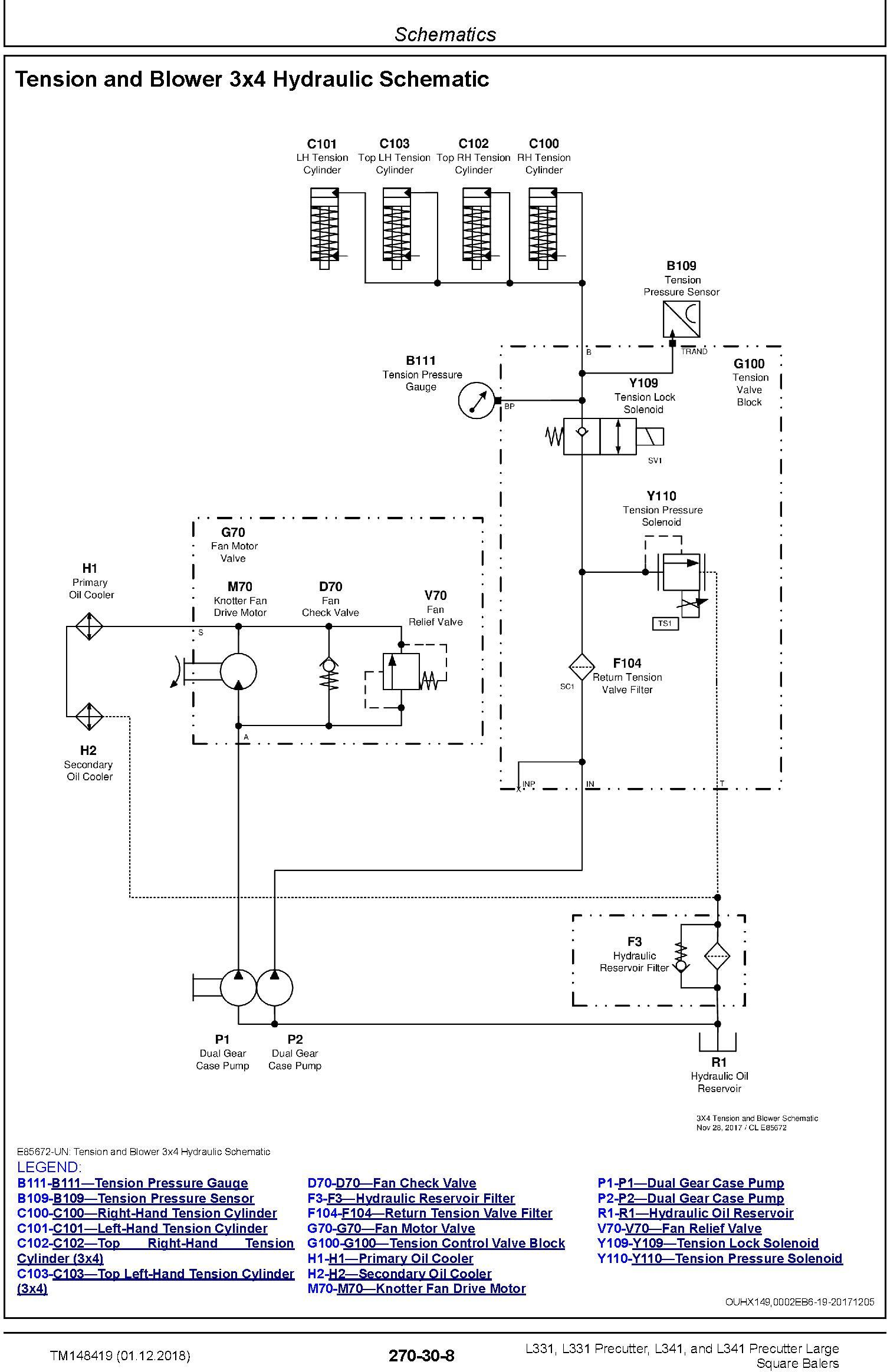 JD John Deere L331/Precutter, L341/ Precutter Large Square Balers Repair Technical Manual (TM148419) - 3