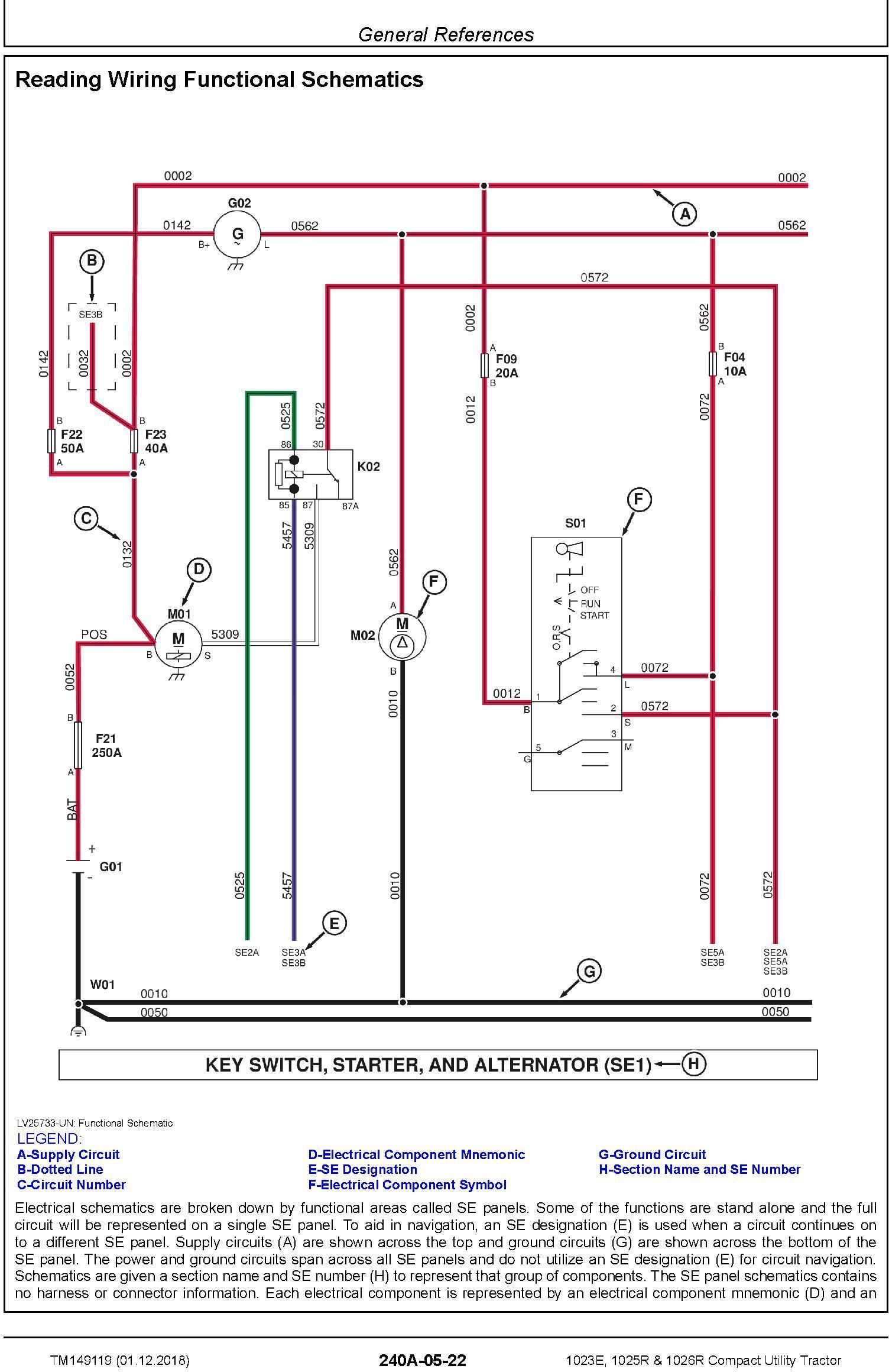 John Deere 1023E, 1025R, 1026R Compact Utility Tractor (SN. HJ0100001- ) Technical Manual (TM149119) - 2
