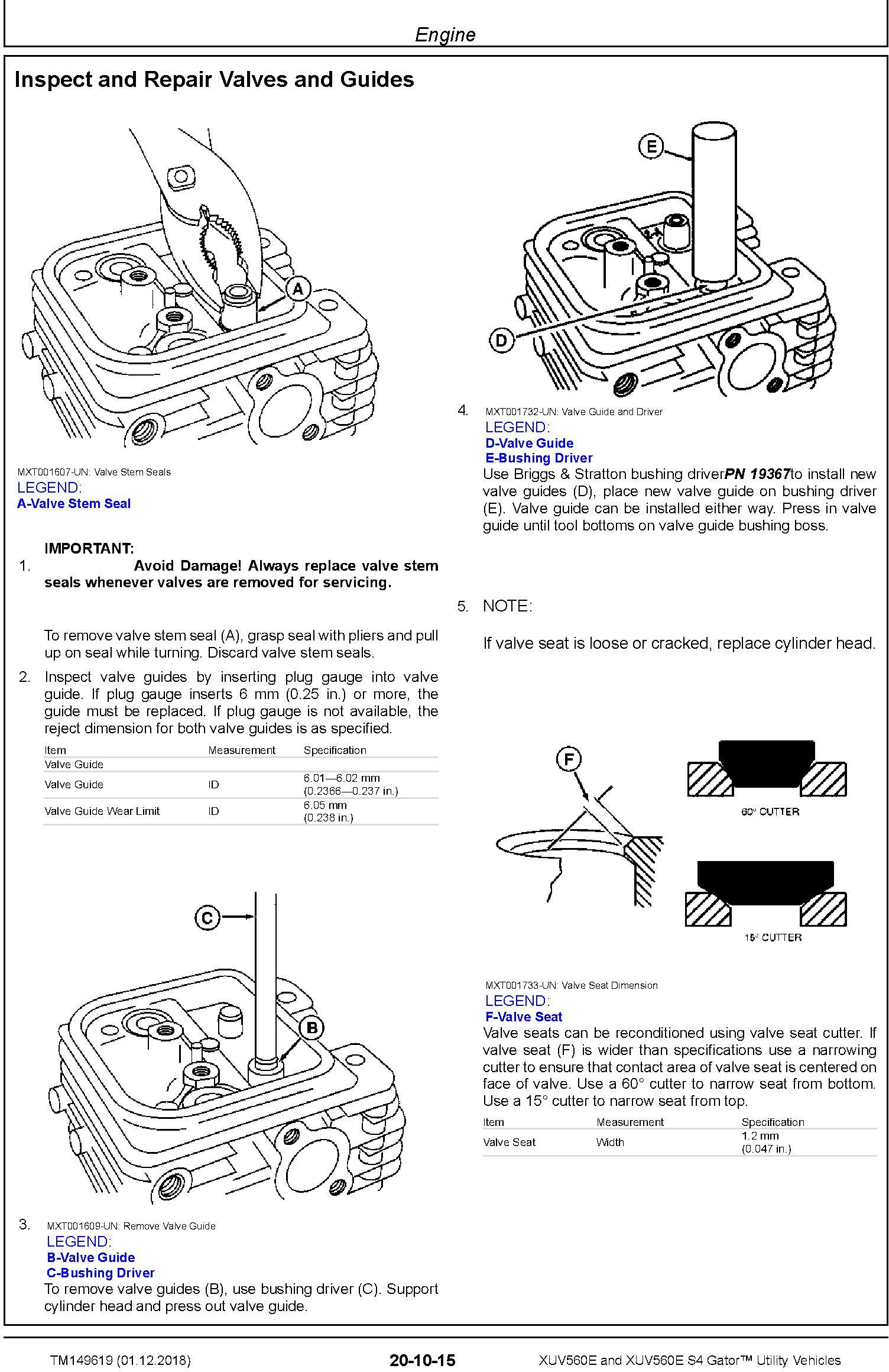 John Deere XUV560E and XUV560E S4 Gator Utility Vehicles (SN. 010001-) Technical Manual (TM149619) - 2