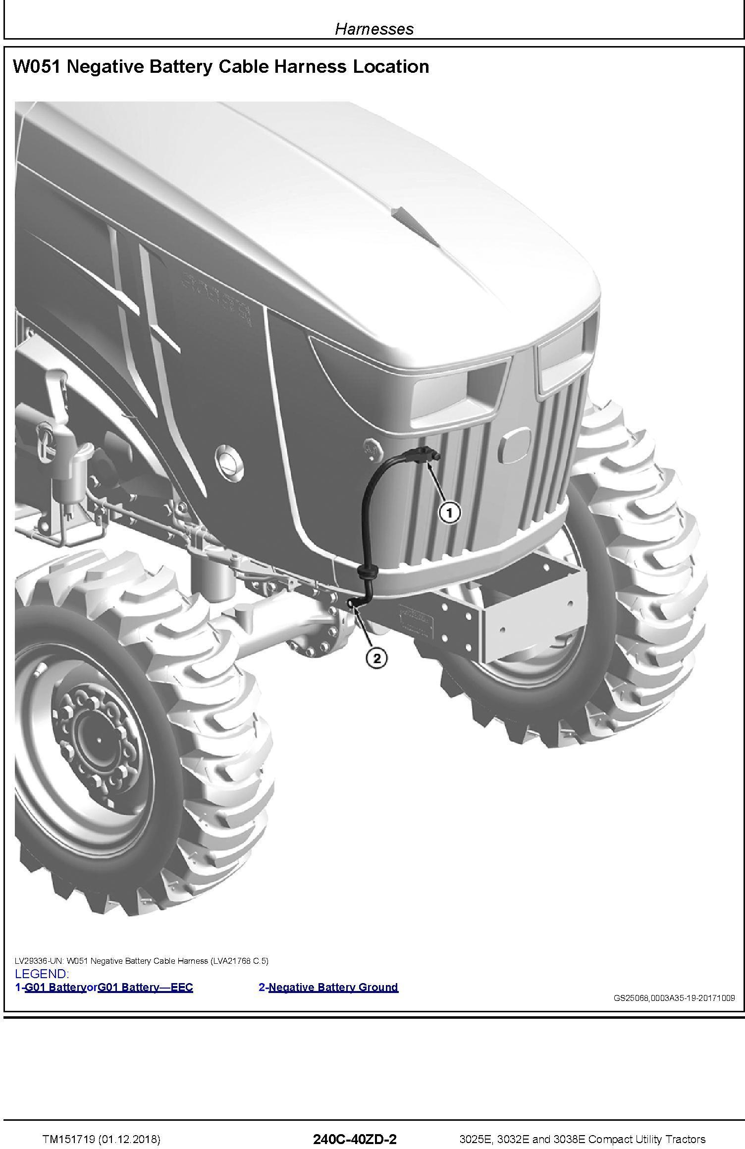John Deere 3025E, 3032E, 3038E (SN. HJ_000001-) Compact Utility Tractors Technical Manual (TM151719) - 1