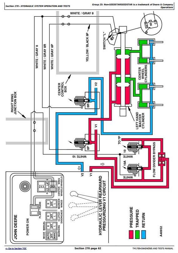 TM1709 - John Deere 1770 12RW-36, 12RW-38, 16RN-30, 24RN-30 plus Planters Diagnostic Service Manual - 2