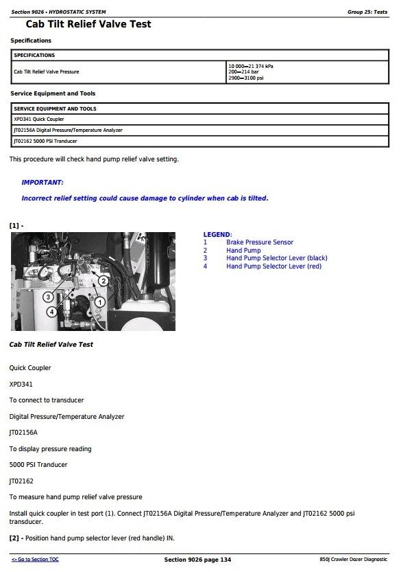 TM1730 - John Deere 850J Crawler Dozer (SN. from 130886) Diagnostic, Operation & Test Service Manual - 3