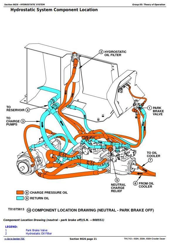 TM1743 - John Deere 450H, 550H, 650H Crawler Dozer Diagnostic, Operation and Test Service Manual - 3