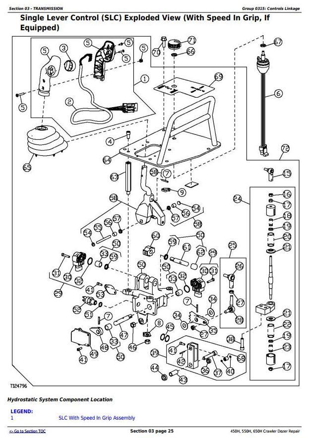 TM1744 - John Deere 450H, 550H, 650H Crawler Dozer Service Repair Technical Workshop Manual - 2