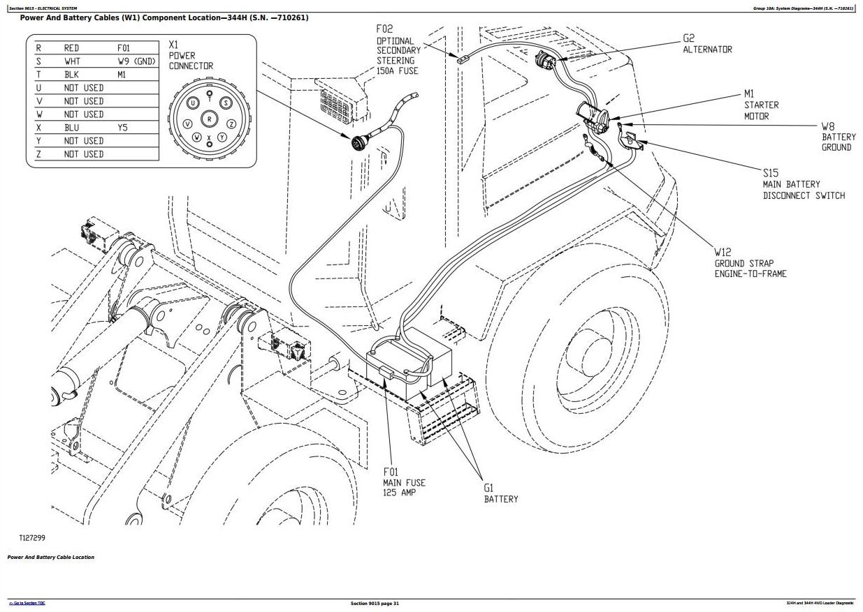 TM1745 - John Deere 324H and 344H 4WD Loader Diagnostic, Operation and Test Service Manual - 1
