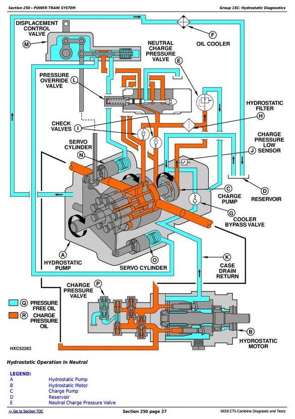 TM1822 - John Deere 9650 CTS Combines Diagnostic & Tests Service Manual - 1