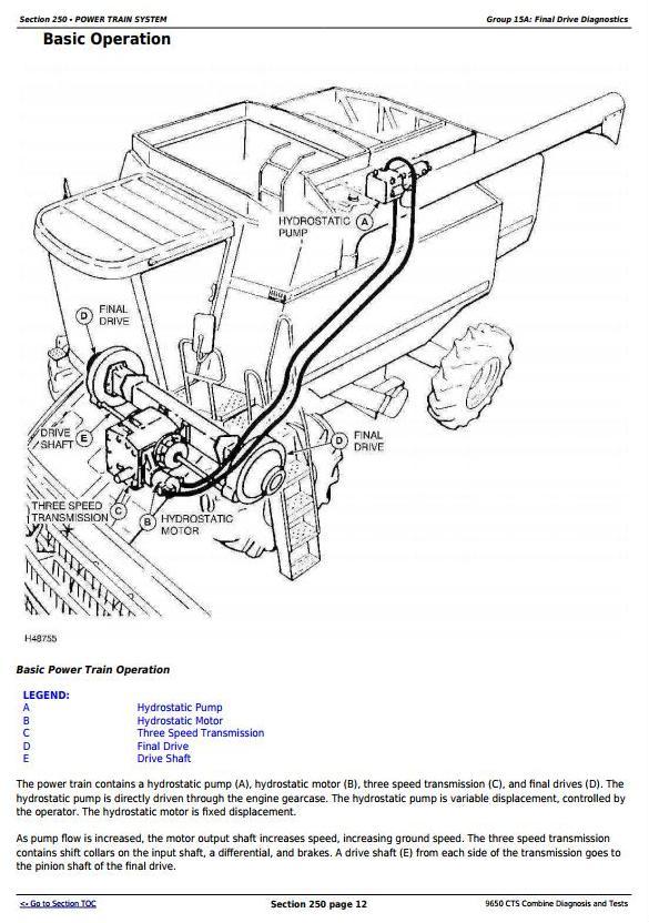 TM1822 - John Deere 9650 CTS Combines Diagnostic & Tests Service Manual - 3