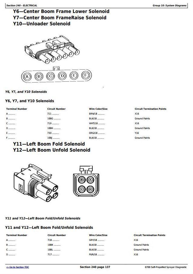 TM1834 - John Deere 6700 Self-Propelled Sprayers Diagnostic and Tests Service Manual - 1