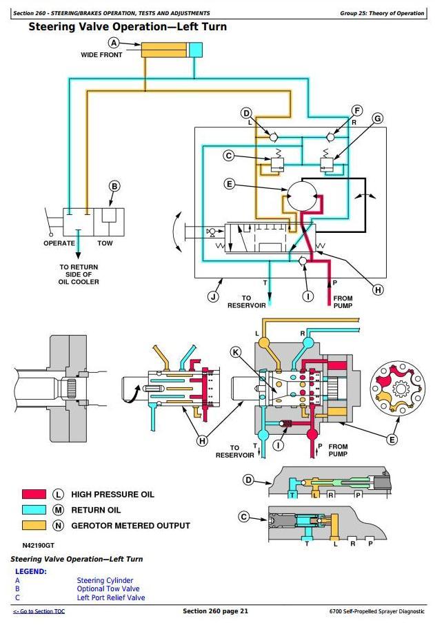 TM1834 - John Deere 6700 Self-Propelled Sprayers Diagnostic and Tests Service Manual - 3