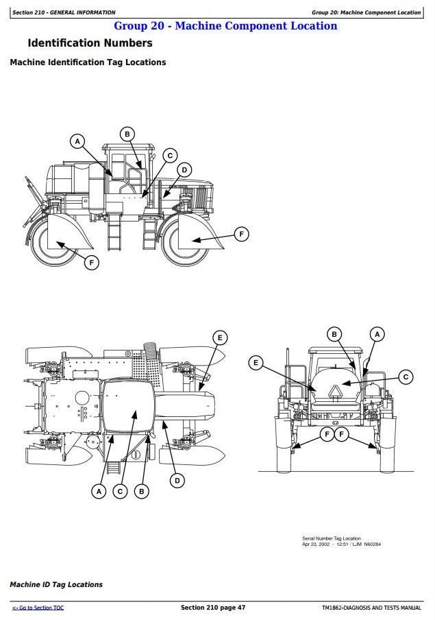 TM1862 - John Deere 4710 Self-Propelled Sprayers (SN. -004000) Diagnostic & Tests Service Manual - 1