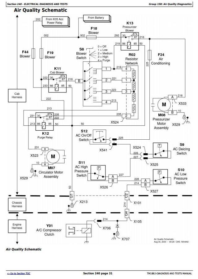 TM1862 - John Deere 4710 Self-Propelled Sprayers (SN. -004000) Diagnostic & Tests Service Manual - 2
