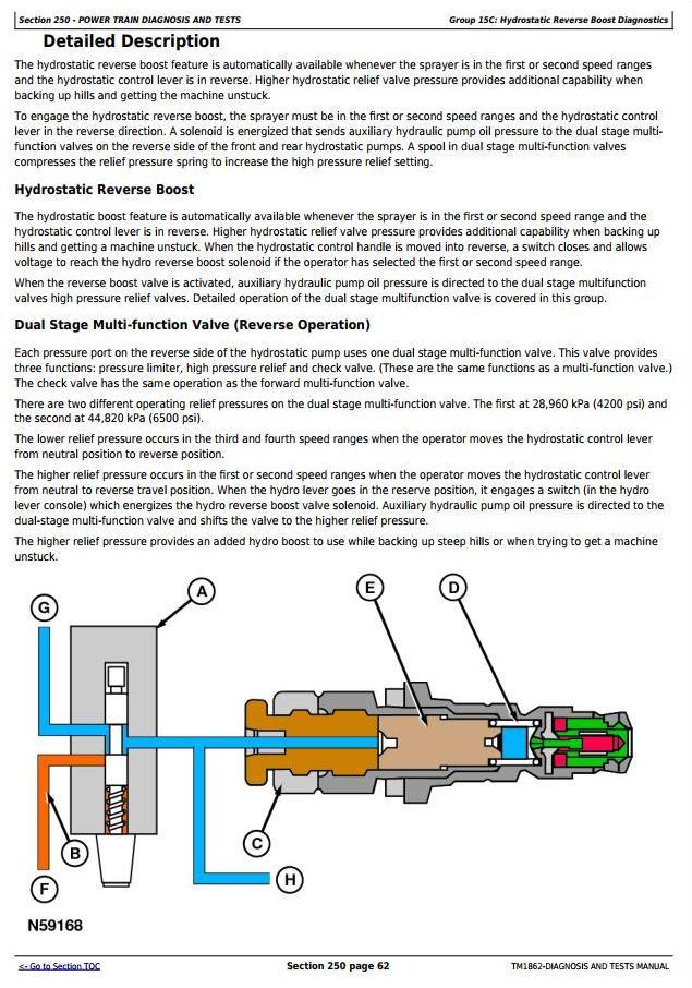 TM1862 - John Deere 4710 Self-Propelled Sprayers (SN. -004000) Diagnostic & Tests Service Manual - 3