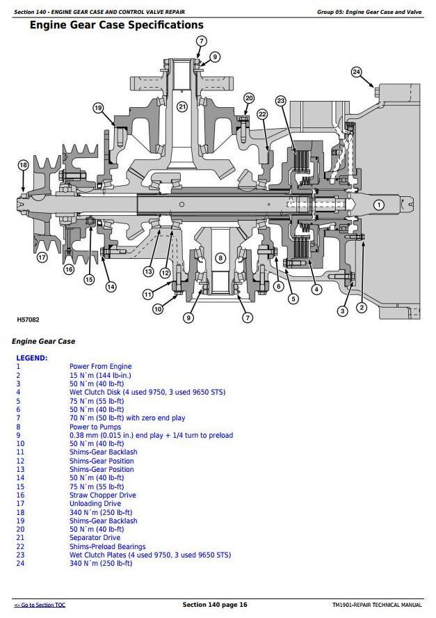 TM1901 - John Deere 9650 STS (-695500) , 9750 STS (-695600) Combines Service Repair Technical Manual - 3