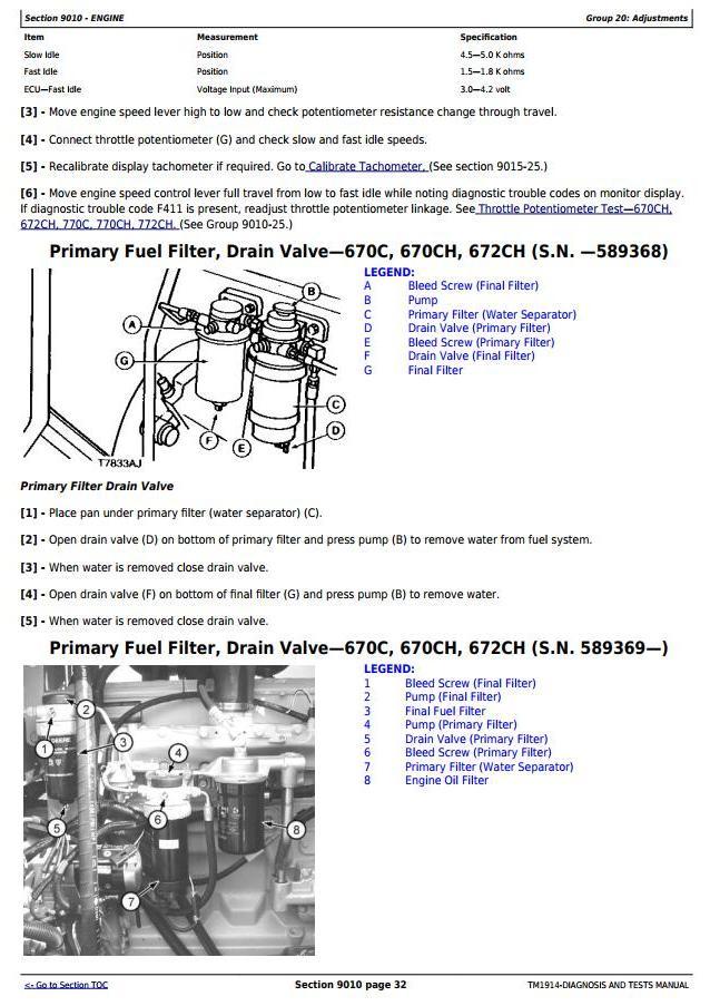 TM1914 - John Deere 670C, 670CH, 672CH, 770C, 770CH, 772CH Series II Motor Grader Diagnostic Manual - 1