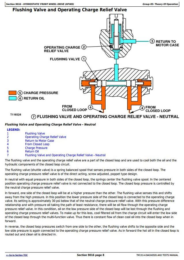 TM1914 - John Deere 670C, 670CH, 672CH, 770C, 770CH, 772CH Series II Motor Grader Diagnostic Manual - 2