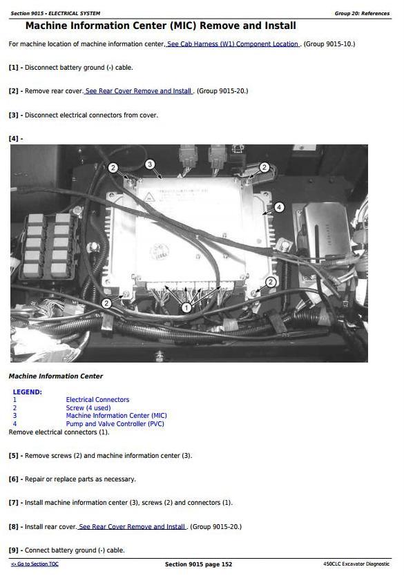 TM1924 - John Deere 450CLC Excavator Diagnostic, Operation and Test Service Manual - 1