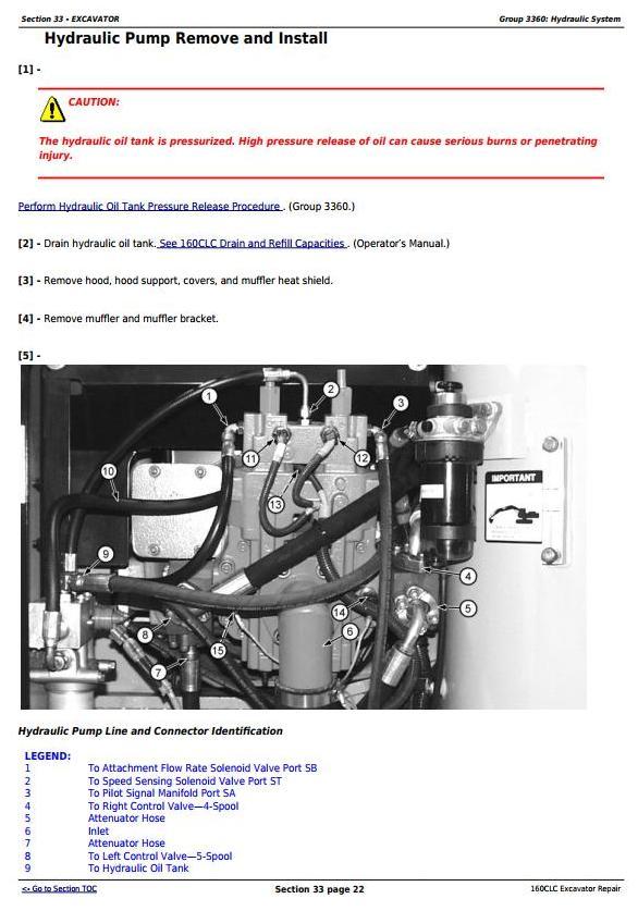 TM1933 - John Deere 160CLC Excavator Service Repair Manual - 2
