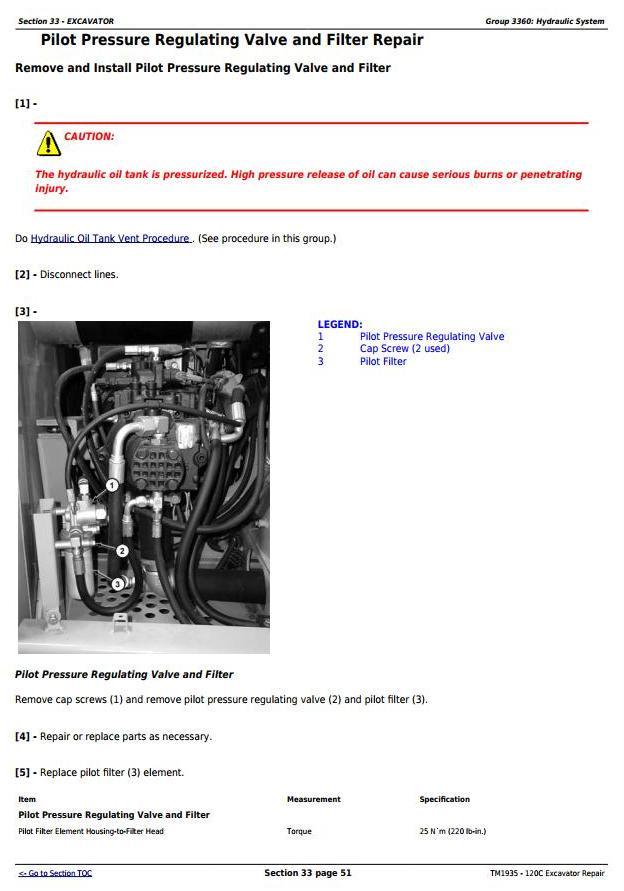 TM1935 - John Deere 120C Excavator Service Repair Manual - 3