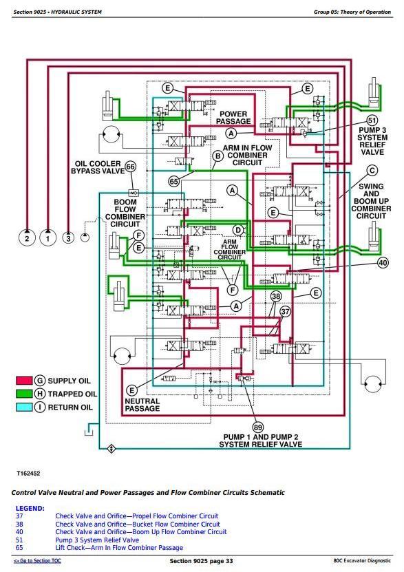 TM1938 - John Deere 80C Excavator Diagnostic, Operation and Test Service Manual - 2
