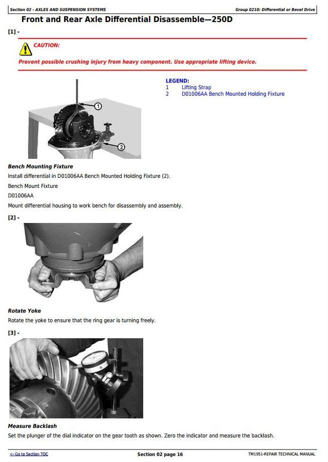 TM1951 - John Deere 250D, 250D SN 200366—200536, 300D, 300D SN 200366—200536 Truck Articulated Dump XXXXXX-609165 Repair Technical Manual - 1