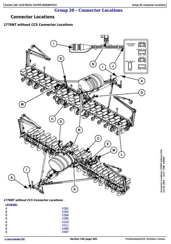 TM2018 - John Deere 1770NT, 1770NT CCS 16-Row Planter (SN.– 740100) Diagnostic and Test Service Manual - 1