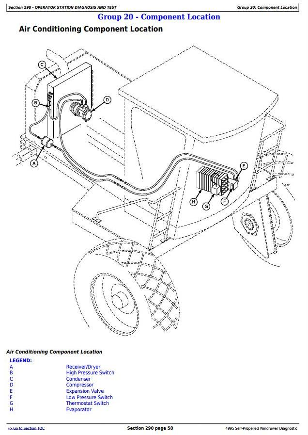 TM2036 - John Deere 4995 Self-Propelled Windrowers Hay and Forage Diagnostic & Tests Service Manual - 3