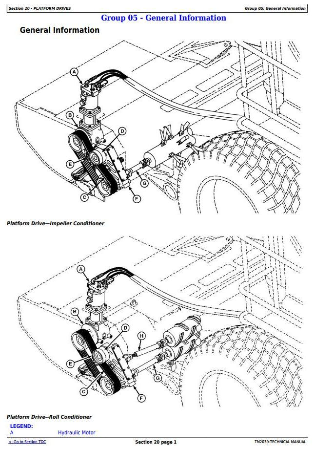 TM2039 - John Deere 995 (5 Meter) Hay and Forage Rotary Platform Diagnostic & Repair Technical Manual - 2