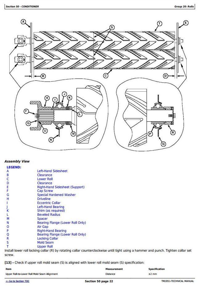 TM2051 - John Deere 994 (4, 4.5 Meter) Hay&Forage Rotary Platform Diagnostic&Repair Technical Manual - 3