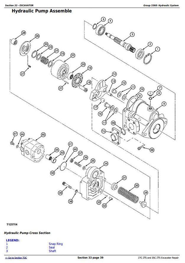 TM2053 - John Deere 27Czts and 35Czts Compact Excavator Service Repair Technical Manual - 3