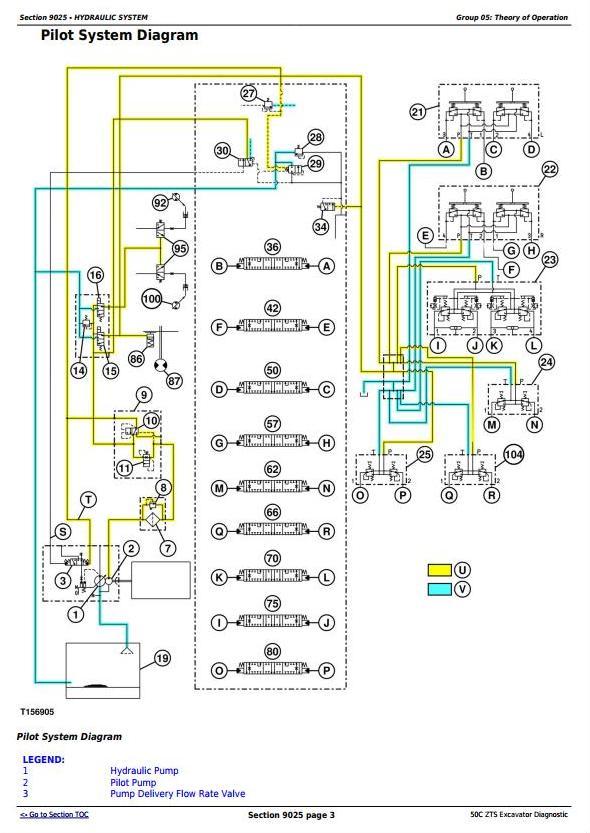 TM2056 - John Deere 50Czts Compact Excavator Diagnostic, Operation and Test Service Manual - 3
