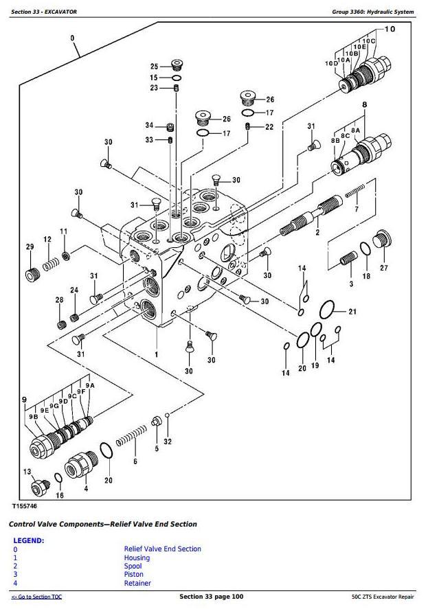 TM2057 - John Deere 50Czts Compact Excavator Service Repair Technical Manual - 3