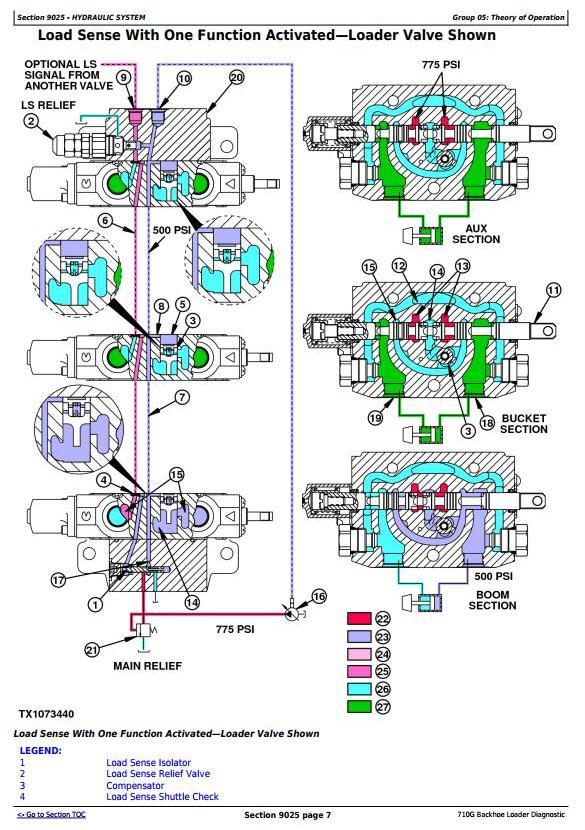 TM2060 - John Deere 710G Backhoe Loader Diagnostic, Operation and Test Service Manual - 2
