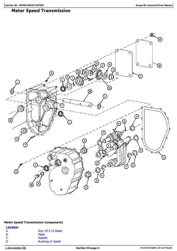 TM2067 - John Deere 1910 Commodity Air Cart Ground Drive Service Repair Technical Manual - 3