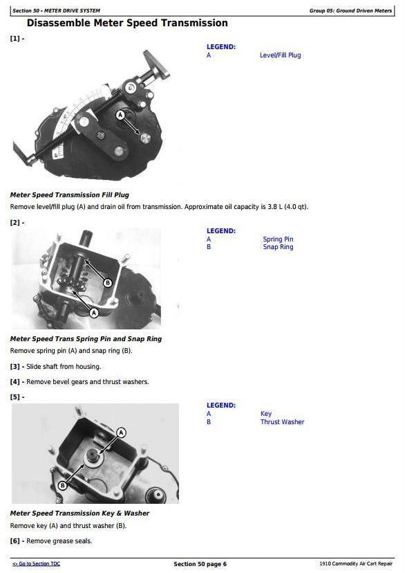 TM2067 - John Deere 1910 Commodity Air Cart Ground Drive Service Repair Technical Manual - 1