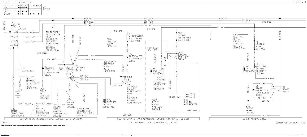 TM2075 - John Deere 644J (SN.-611231), 724J (SN.-611218) 4WD Loader Diagnostic & Test Service Manual - 1