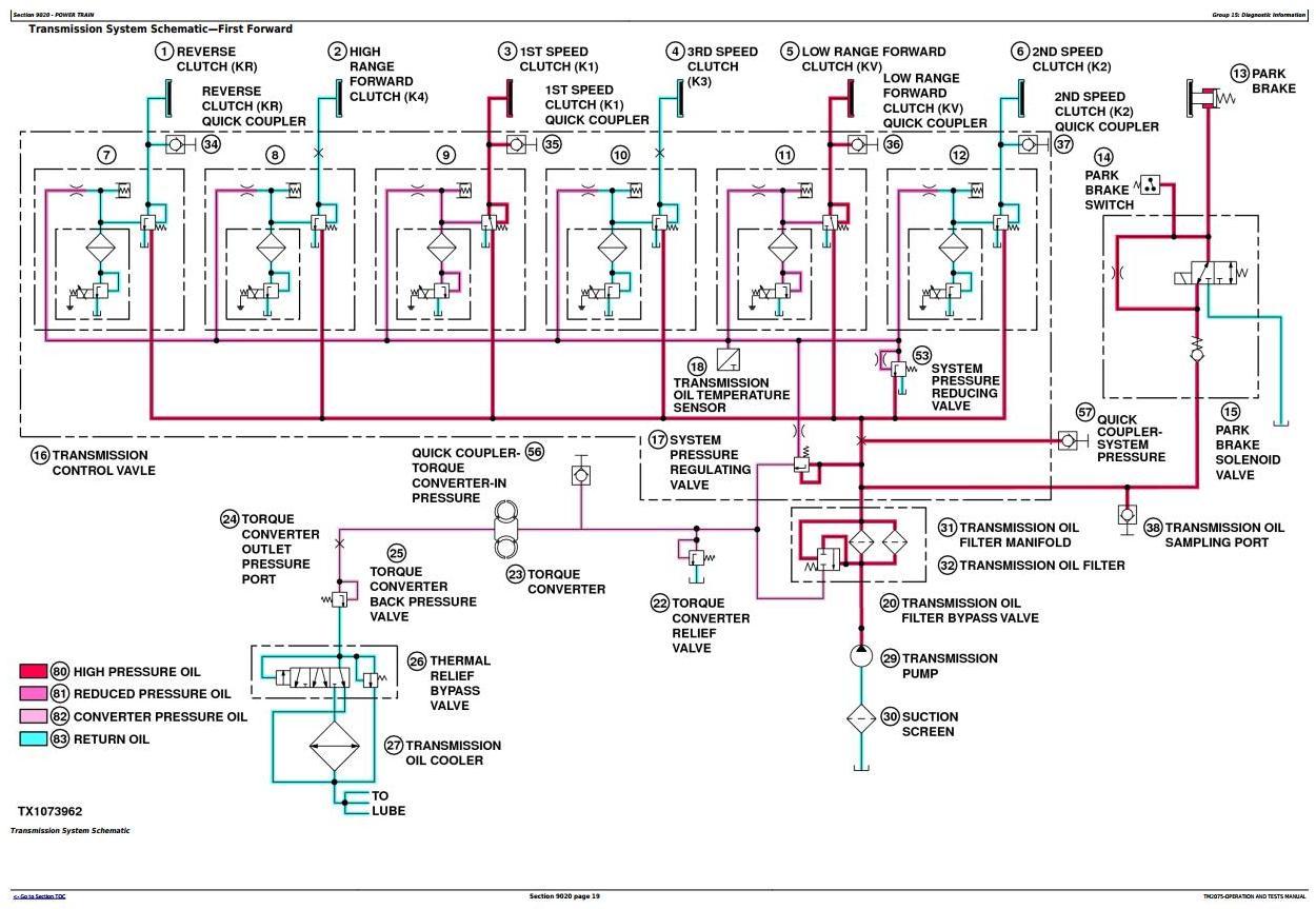 TM2075 - John Deere 644J (SN.-611231), 724J (SN.-611218) 4WD Loader Diagnostic & Test Service Manual - 2