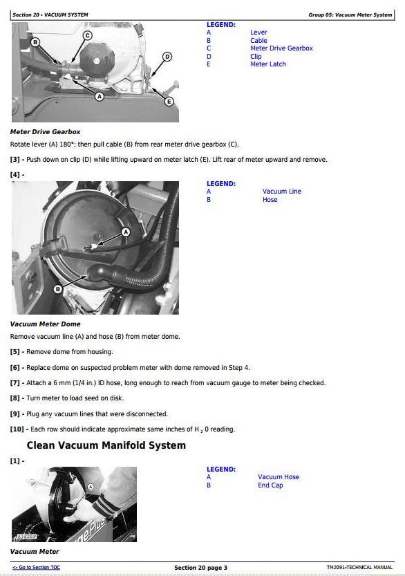 TM2091 - John Deere / Bauer Planters (SN.-745100) Diagnosis and Repair Technical Manual - 3