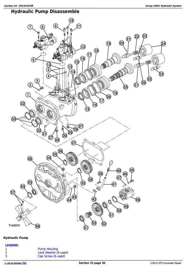 TM2096 - John Deere 225CLC RTS RTS Excavator Service Repair Technical Manual - 2