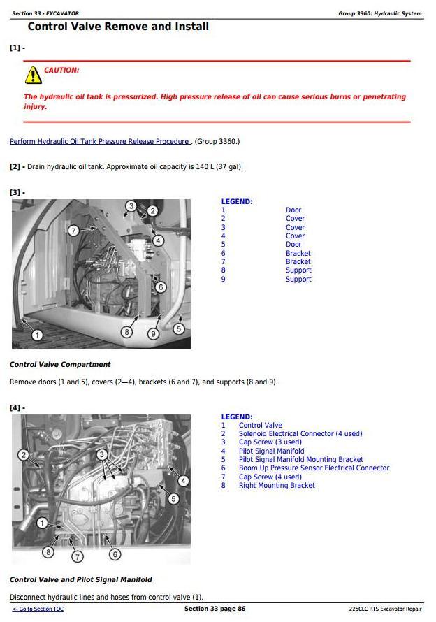 TM2096 - John Deere 225CLC RTS RTS Excavator Service Repair Technical Manual - 3