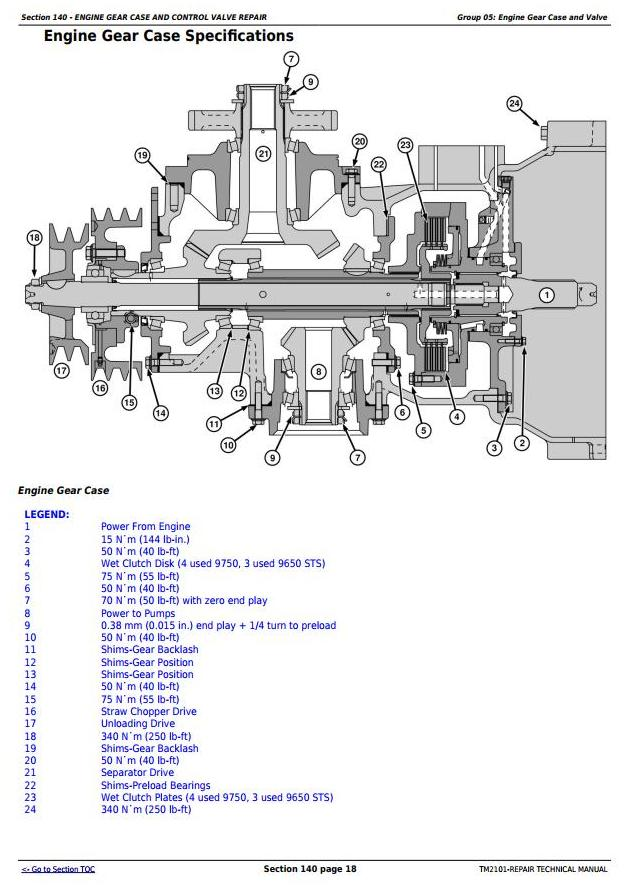 TM2101 - John Deere 9650STS (SN.695501-), 9750STS (SN.695601-) Combines Service Repair Technical Manual - 2
